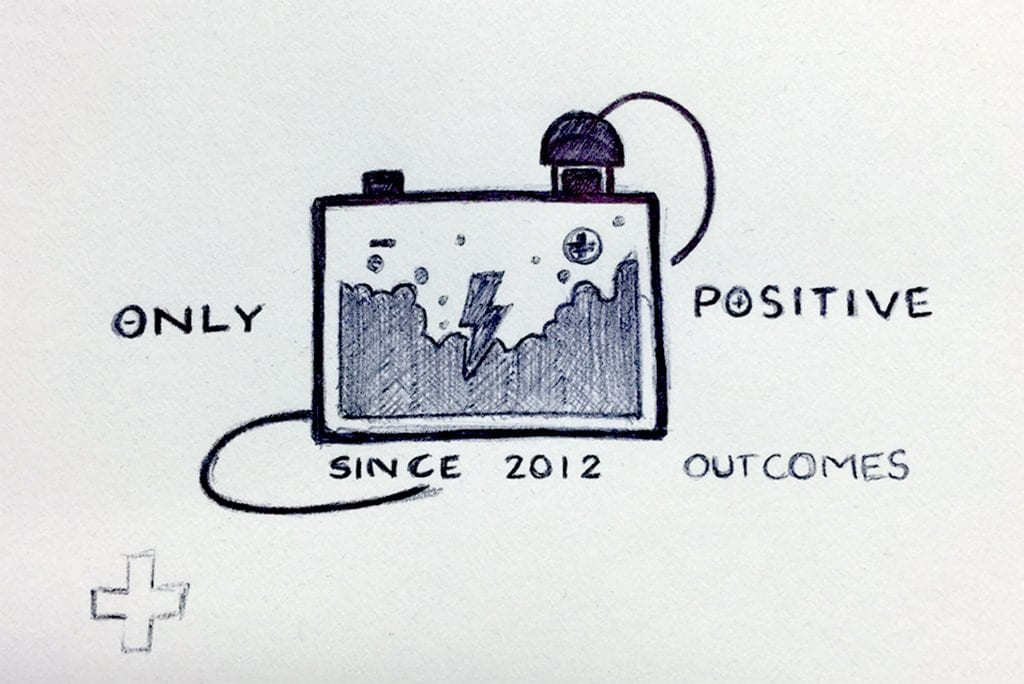 Be-Someone-Now-Scan-Inc-Only-Positive-Outcomes-Sketch@2x