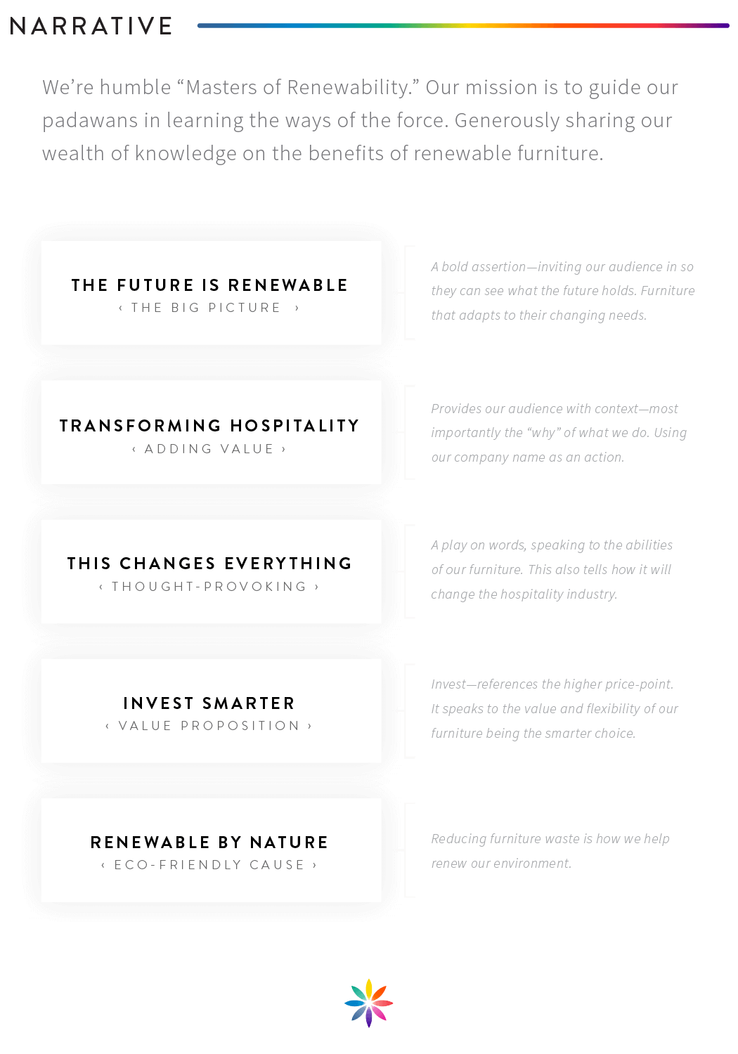 Transformations-Hospitality_Renewable-Furniture_Communication-Style-Guide_Brand-Voice_Brand-Narrative_Brand-Story